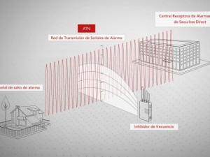 Securitas Direct destina 17 millones de euros al lanzamiento de la primera alarma que actúa contra la inhibición de frecuencia