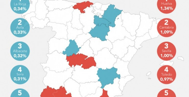 2016-info-SALTOS-DE-ALARMA-2016-CRA