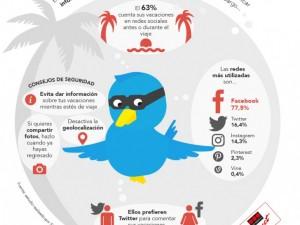 Un 63% de los españoles cuenta sus vacaciones en redes sociales