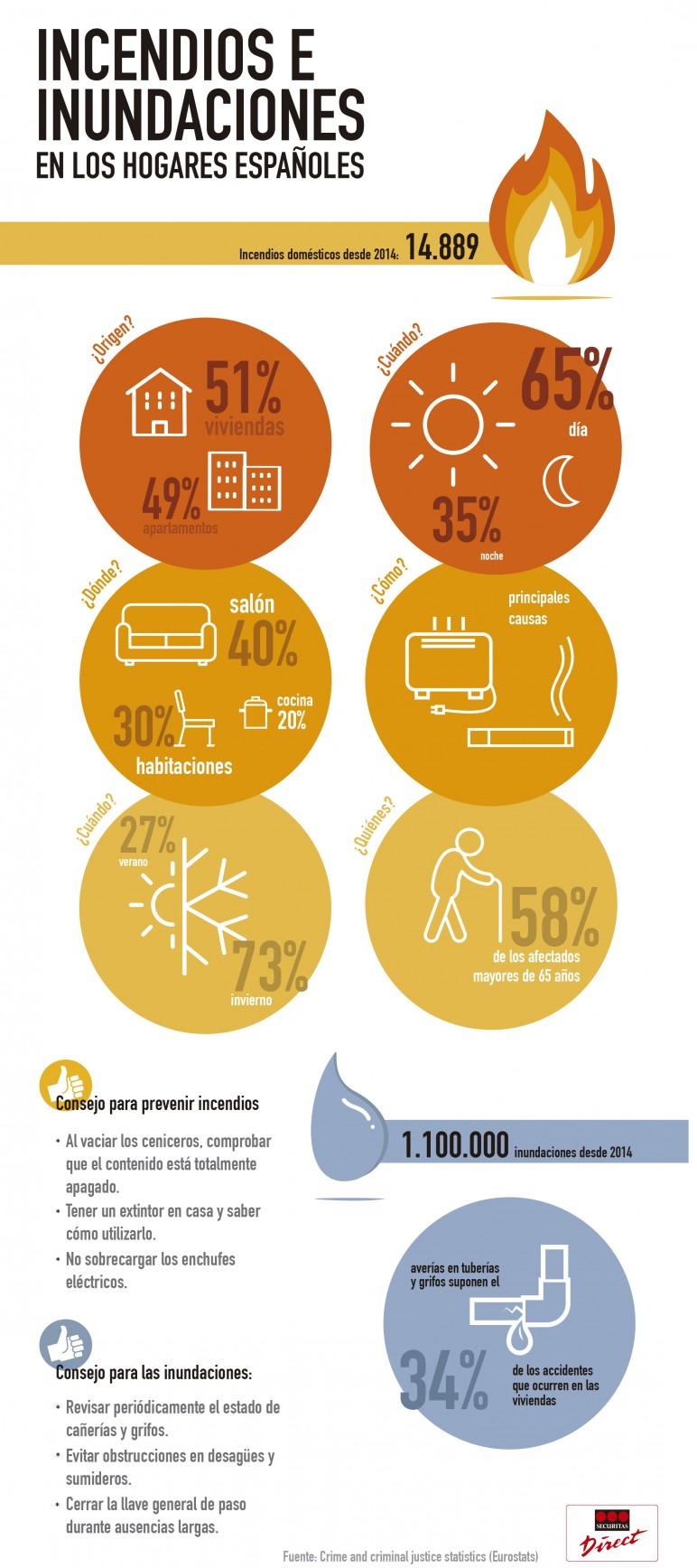 infografia-1-incendios